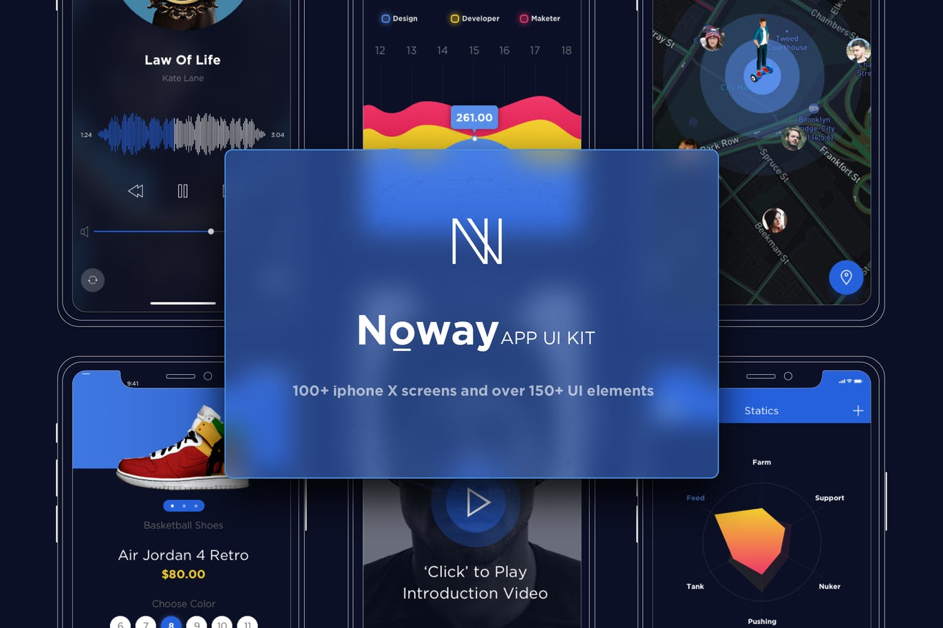 30+ Best Mobile App UI Kits for iOS & Android - CreativeBonito com